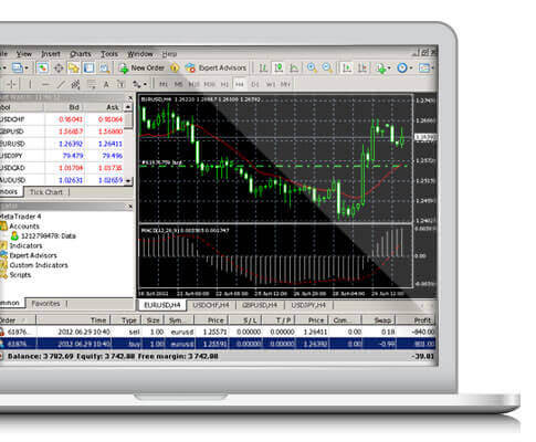 Learn to trade Stocks, Forex and Futures with our Supply and Demand trading strategy